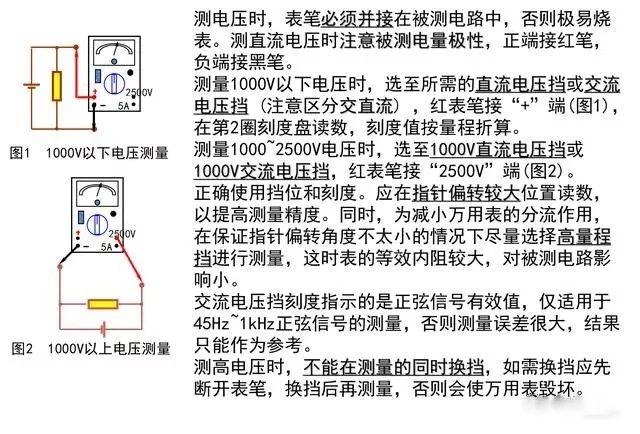 直流电压的测量